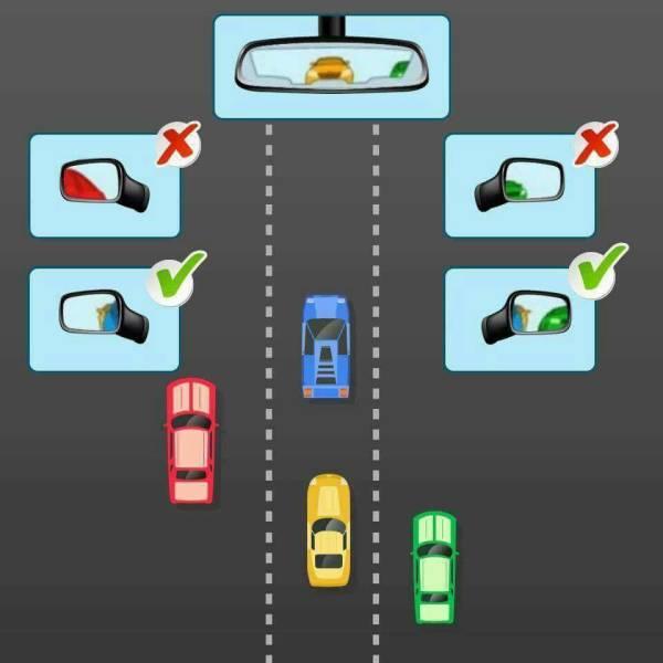 Регулировка автомобильных зеркал