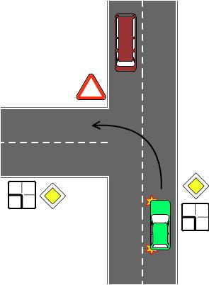 Указатели поворотов при повороте по гланой дороге